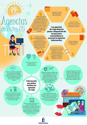 Agencias de viajes II (Archivo PDF)