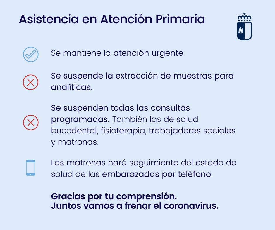 Asistencia en Centros de Salud