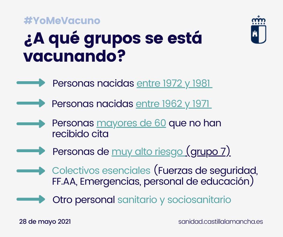 https://sanidad.castillalamancha.es/sites/sescam.castillalamancha.es/files/imagenes_galerias/a_que_grupos_se_esta_vacunando_31.05.2021.png