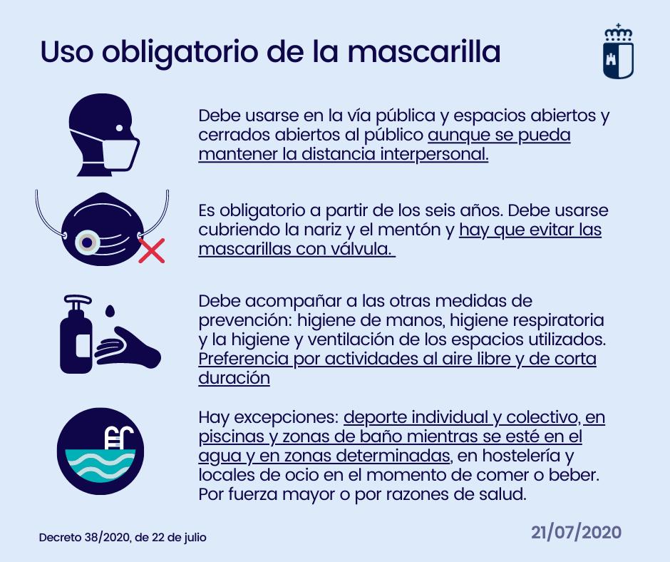 Infografia Obligatoriedad Mascarilla 0