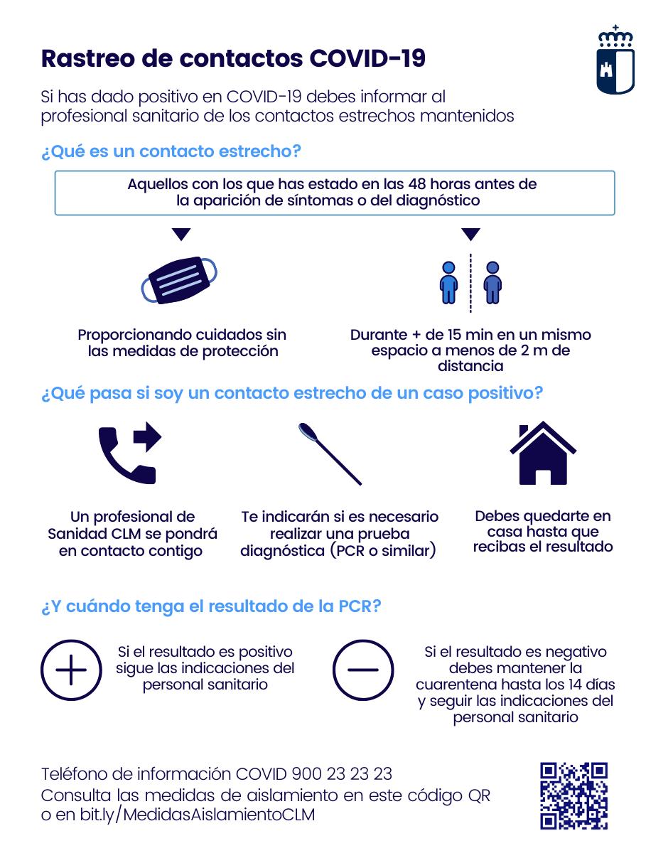 Coronavirus | Servicio de Salud de Castilla-La Mancha