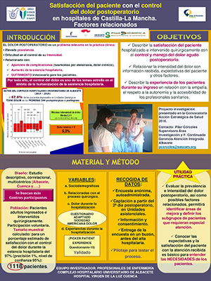 Póster Satisfacción del paciente con el control del dolor postoperatorio en hospitales de Castilla-La Mancha. Archivo PDF (Abre en nueva página)