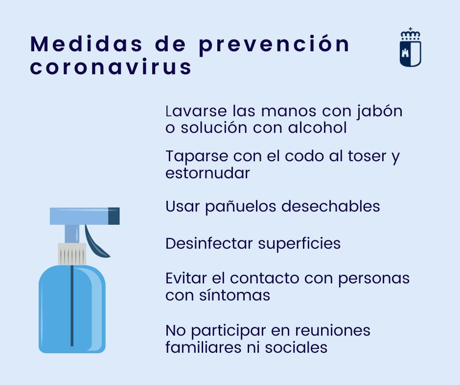Medidas de prevención sobre el covid-19
