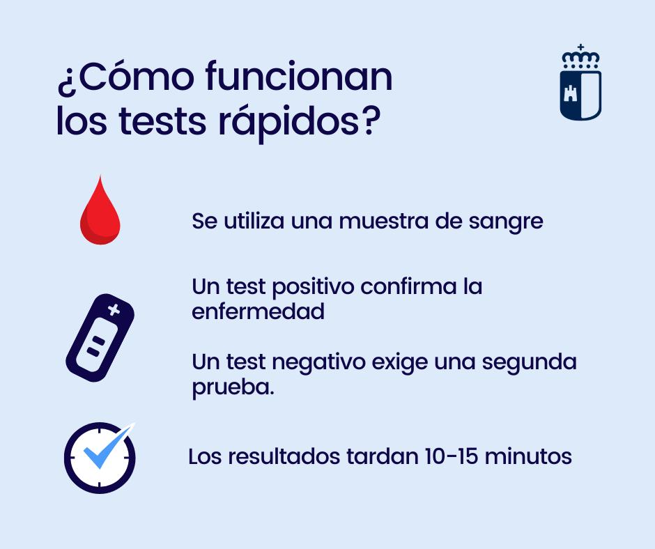 Cómo funcionan los tests rápidos