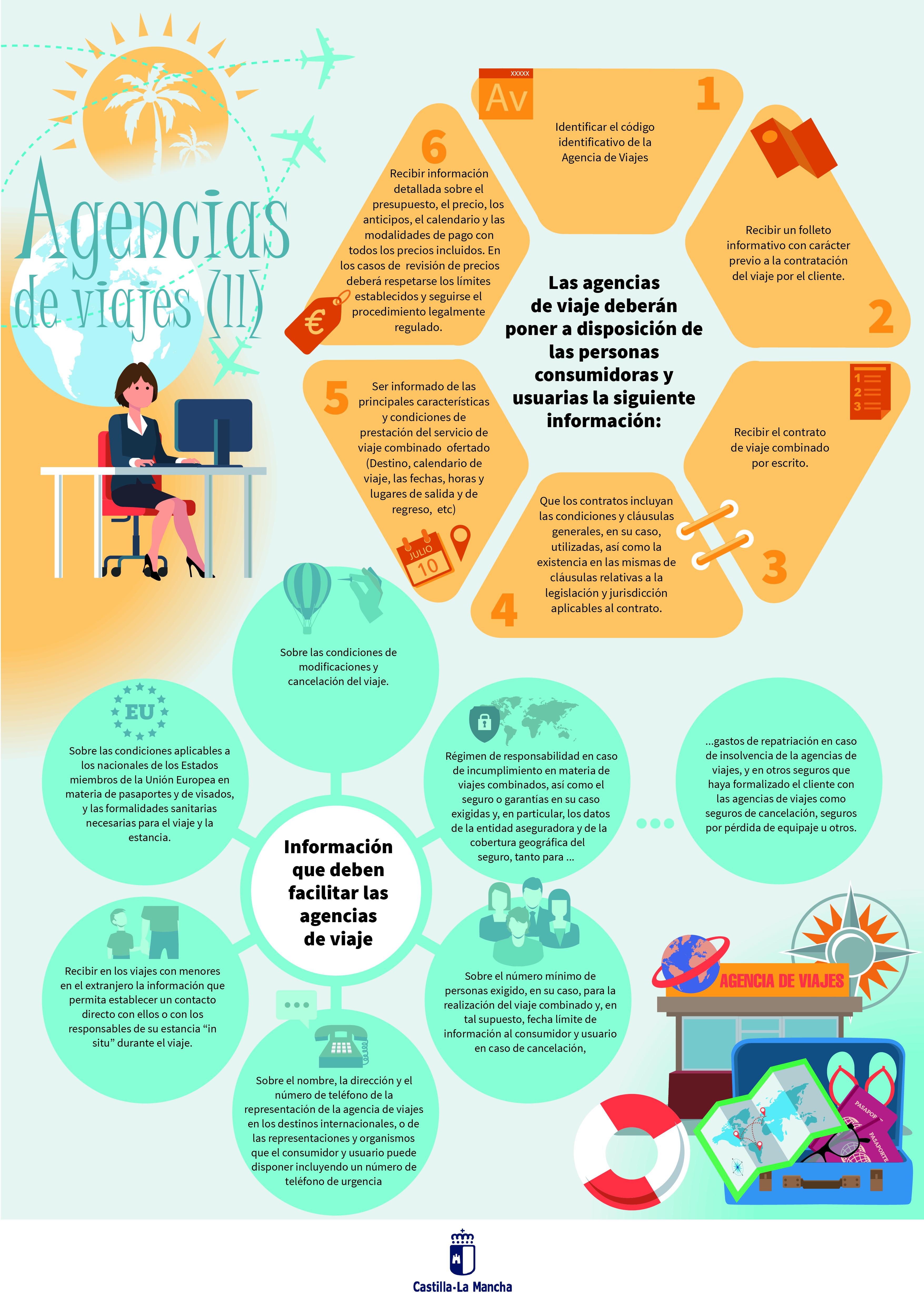 Agencia Viajes Parte II
